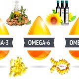 Жиры Омега 3, Омега 6, Омега 9: что такое жирные кислоты и их польза для организма