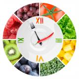 Режим питания и похудение