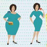 Что происходит с организмом во время похудения: связь процесса похудения с гормонами, его влияние на настроение и жиросжигание
